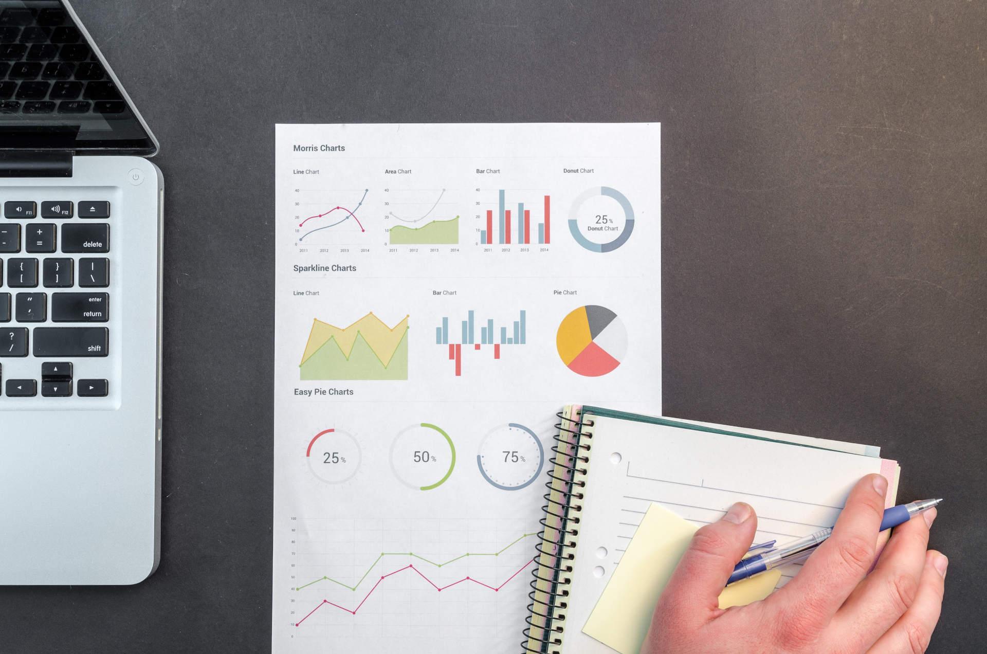 Analisi economiche e finanziarie per il controllo di gestione